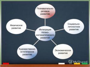 Методика личностного развития